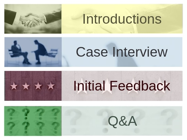 3. The case interview follows a standard structure